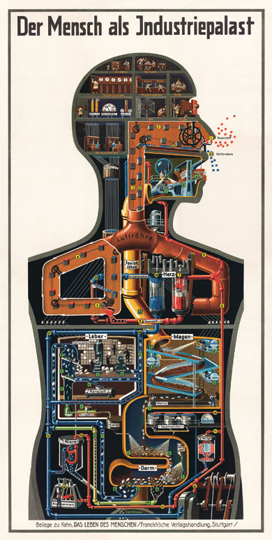 "The 1926 illustration ""Man as Industrial Palace"" appears in the new monograph ""Fritz Kahn – Man Machine."" Originally it appeared in Kahn's ""Life of Man, Vol. III."""